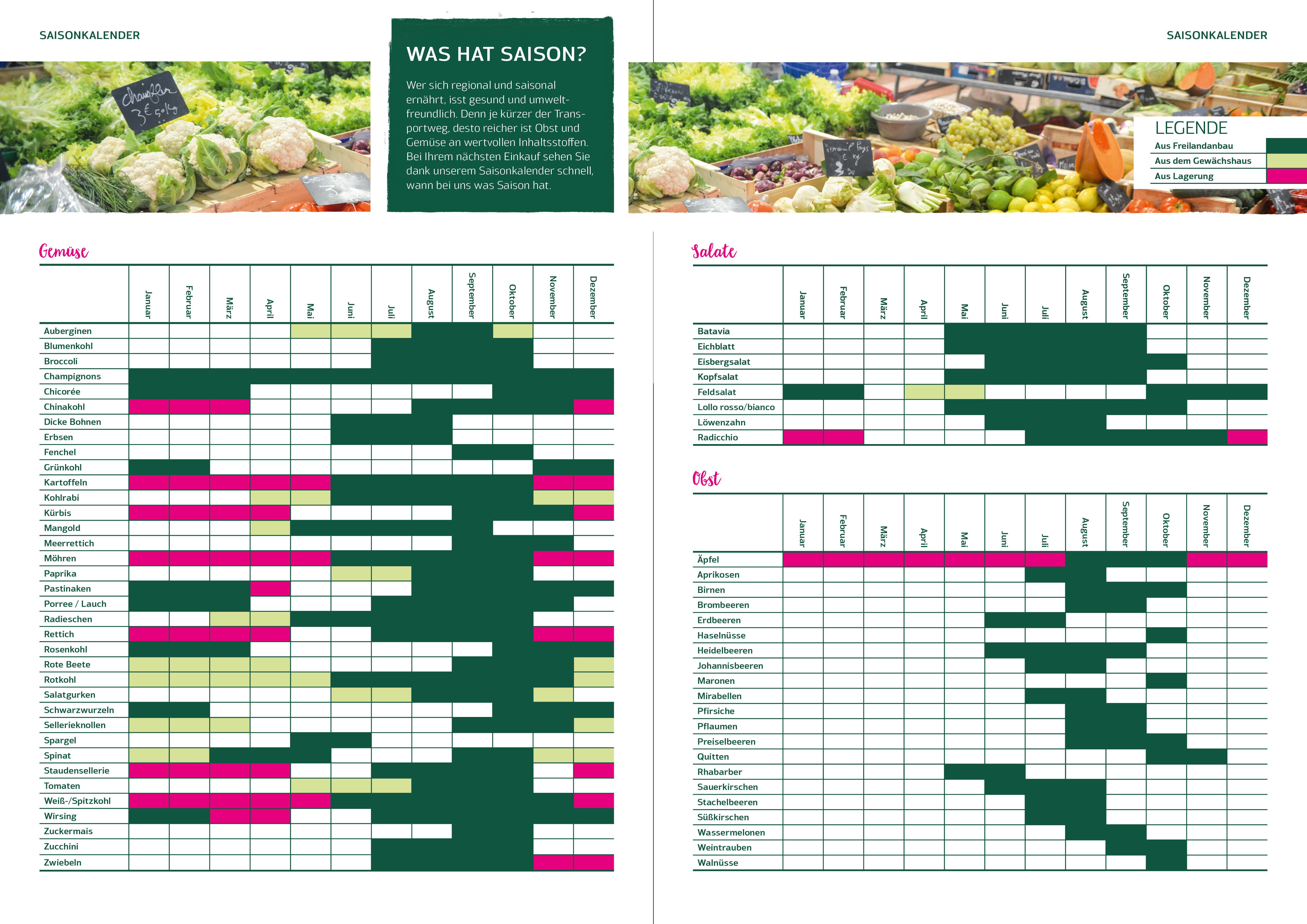 Saisonkalender Für Obst Und Gemüse Naturata Blog